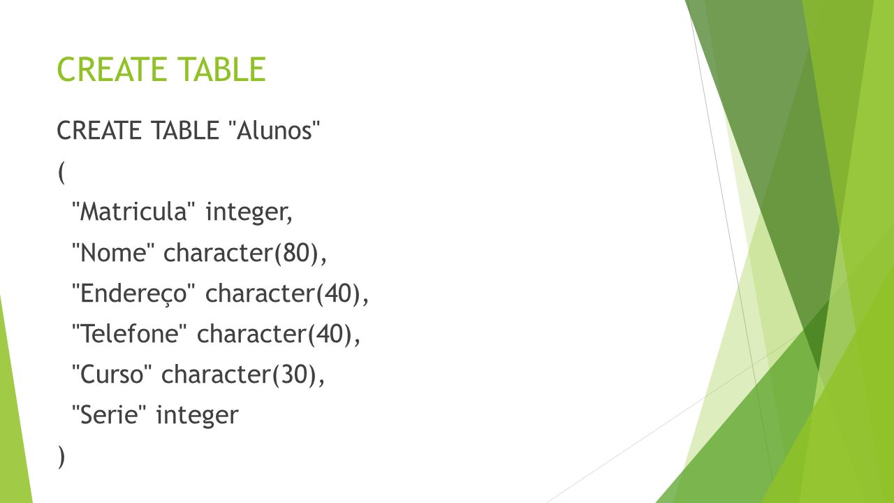 CREATE TABLE CREATE TABLE Alunos ( Matricula integer, Nome character(80), Endereço character(40), Telefone character(40), Curso character(30), Serie integer )
