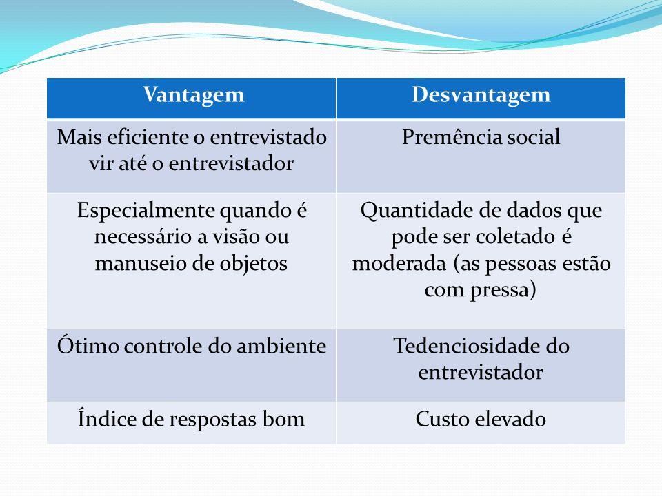 VantagemDesvantagem Mais eficiente o entrevistado vir até o entrevistador Premência social Especialmente quando é necessário a visão ou manuseio de ob