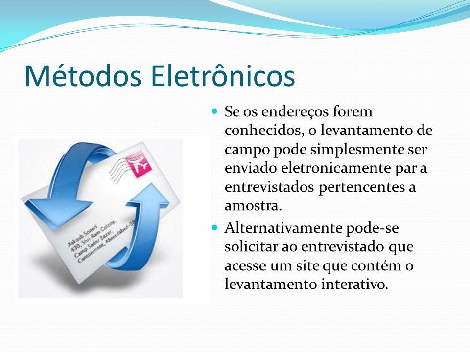 Métodos Eletrônicos Se os endereços forem conhecidos, o levantamento de campo pode simplesmente ser enviado eletronicamente par a entrevistados perten