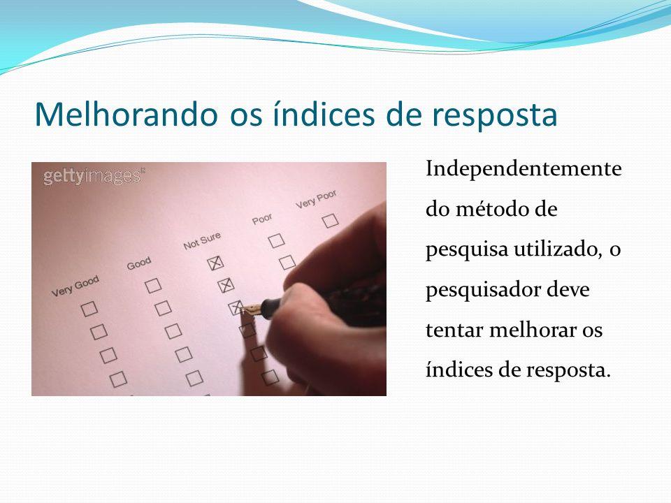 Melhorando os índices de resposta Independentemente do método de pesquisa utilizado, o pesquisador deve tentar melhorar os índices de resposta.