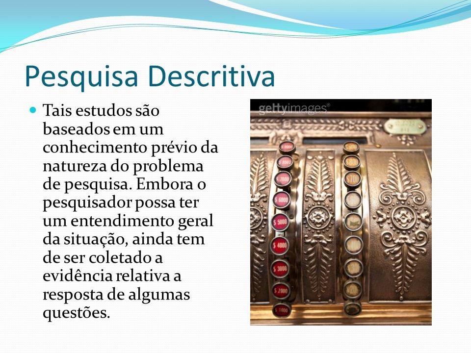 Correspondência Entrevistas pelo correio.
