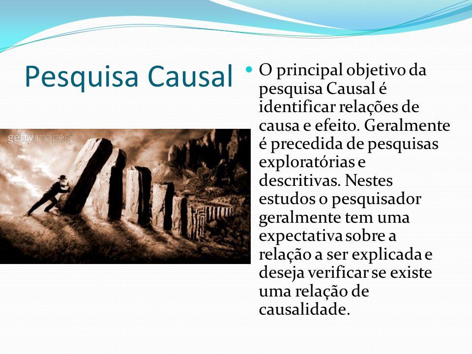 Pesquisa Causal O principal objetivo da pesquisa Causal é identificar relações de causa e efeito. Geralmente é precedida de pesquisas exploratórias e