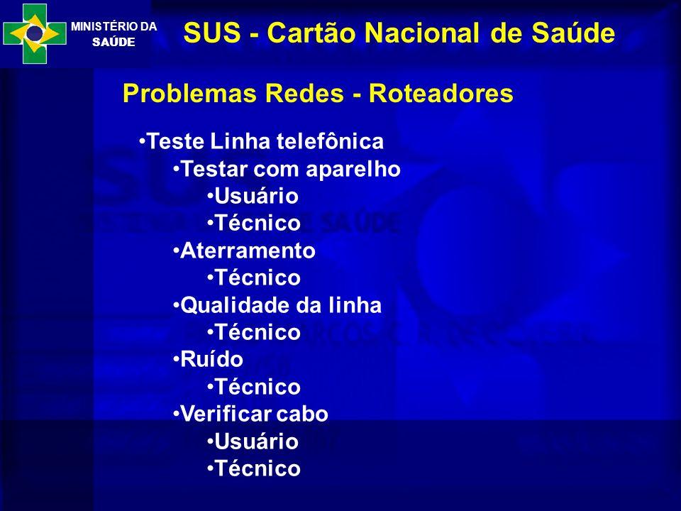 MINISTÉRIO DA SAÚDE SUS - Cartão Nacional de Saúde Problemas Redes - Roteadores Teste Linha telefônica Testar com aparelho Usuário Técnico Aterramento