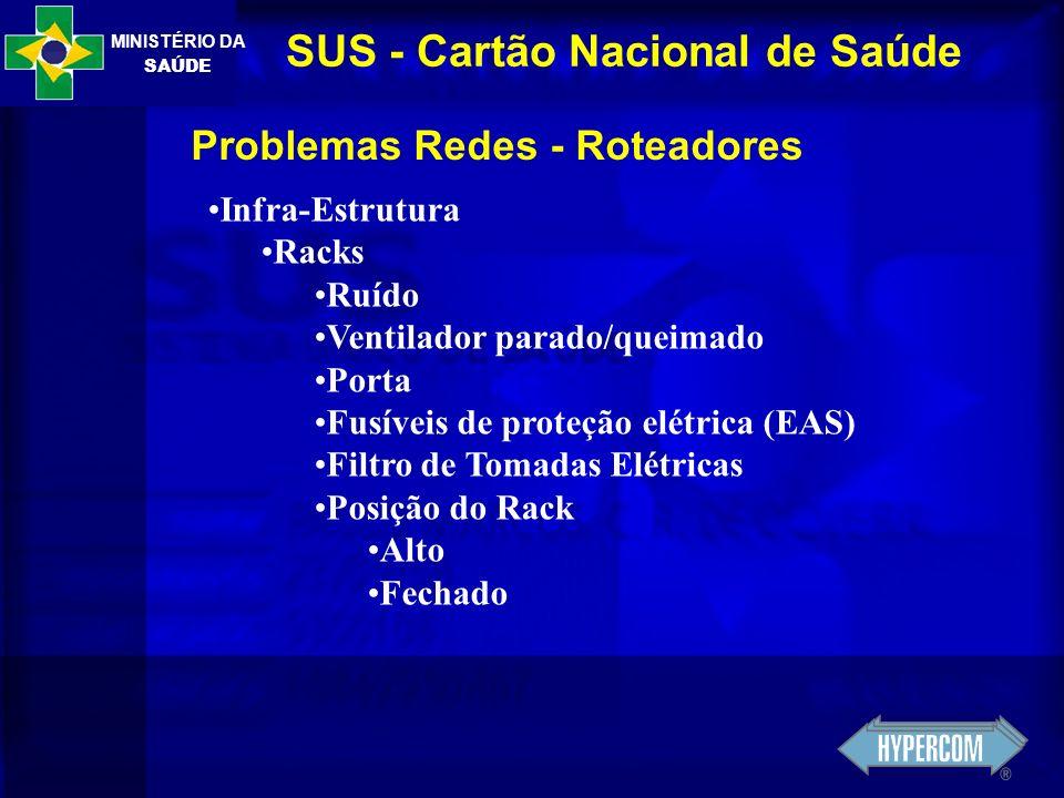 MINISTÉRIO DA SAÚDE SUS - Cartão Nacional de Saúde Problemas Redes - Roteadores Infra-Estrutura Racks Ruído Ventilador parado/queimado Porta Fusíveis