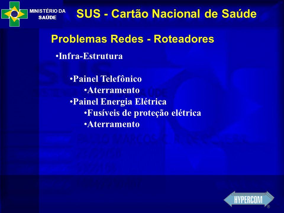 MINISTÉRIO DA SAÚDE SUS - Cartão Nacional de Saúde Problemas Redes - Roteadores Infra-Estrutura Painel Telefônico Aterramento Painel Energia Elétrica