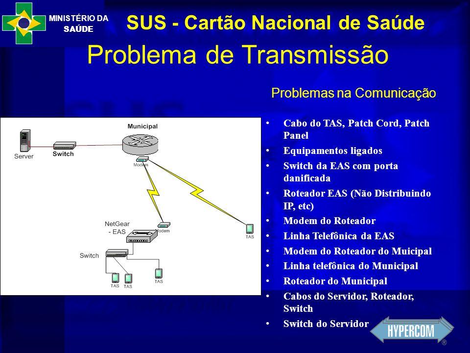 MINISTÉRIO DA SAÚDE SUS - Cartão Nacional de Saúde Problema de Transmissão Problemas na Comunicação Cabo do TAS, Patch Cord, Patch Panel Equipamentos