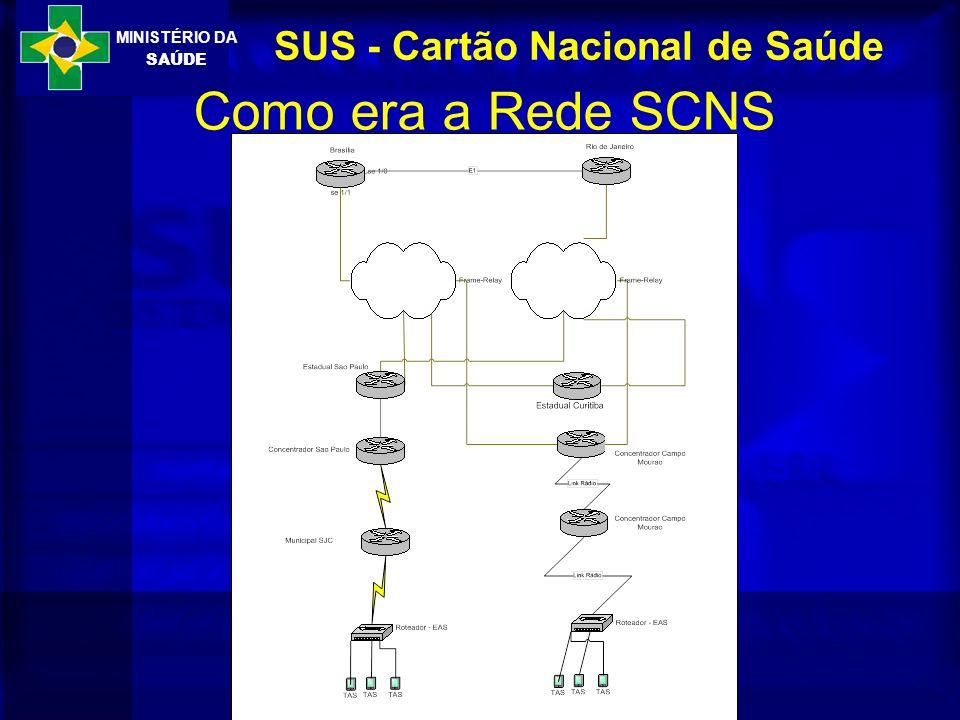 MINISTÉRIO DA SAÚDE SUS - Cartão Nacional de Saúde Como era a Rede SCNS