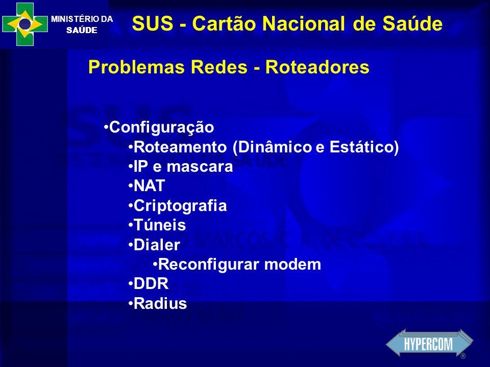 MINISTÉRIO DA SAÚDE SUS - Cartão Nacional de Saúde Problemas Redes - Roteadores Configuração Roteamento (Dinâmico e Estático) IP e mascara NAT Criptog