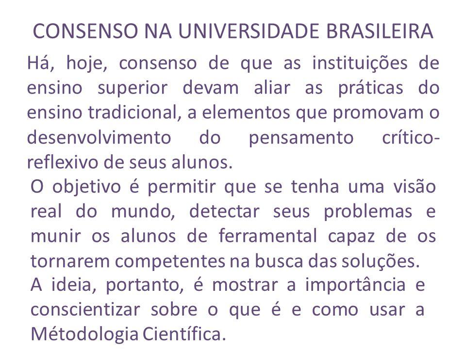 CONSENSO NA UNIVERSIDADE BRASILEIRA Há, hoje, consenso de que as instituições de ensino superior devam aliar as práticas do ensino tradicional, a elem