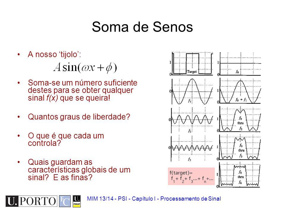 Jean Baptiste Joseph Fourier (1768-1830) Teve uma ideia louca (1807): –Qualquer função periódica pode ser reescrita como uma soma ponderada de senos e