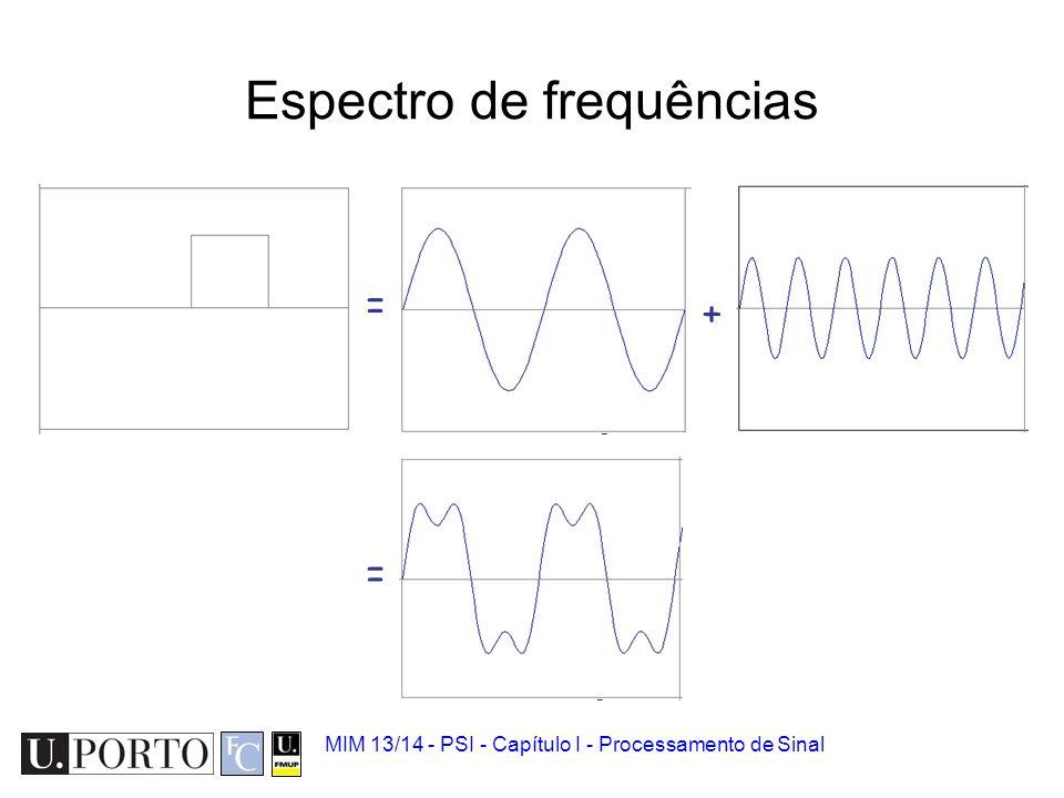 MIM 13/14 - PSI - Capítulo I - Processamento de Sinal Espectro de frequências Exemplo : g(t) = sin(2pf t) + (1/3)sin(2p(3f) t) = +