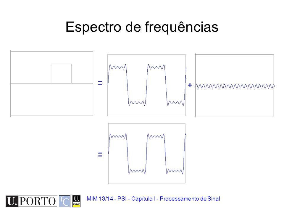 MIM 13/14 - PSI - Capítulo I - Processamento de Sinal = + = Espectro de frequências