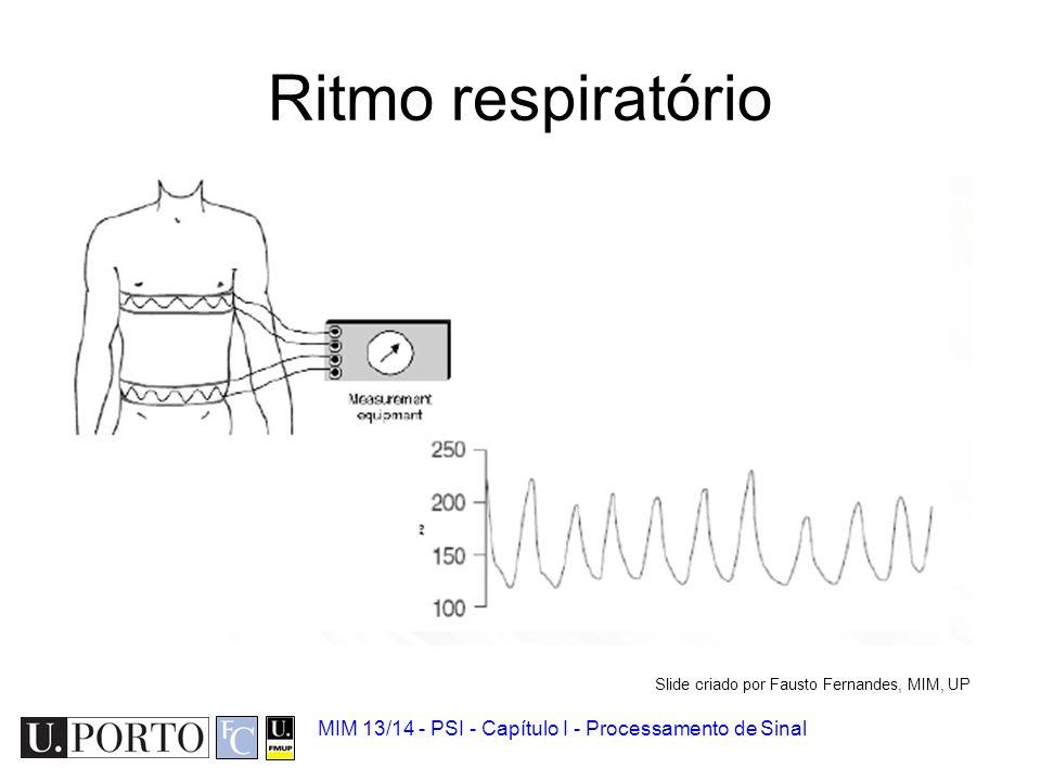Ritmo respiratório MIM 13/14 - PSI - Capítulo I - Processamento de Sinal Slide criado por Fausto Fernandes, MIM, UP