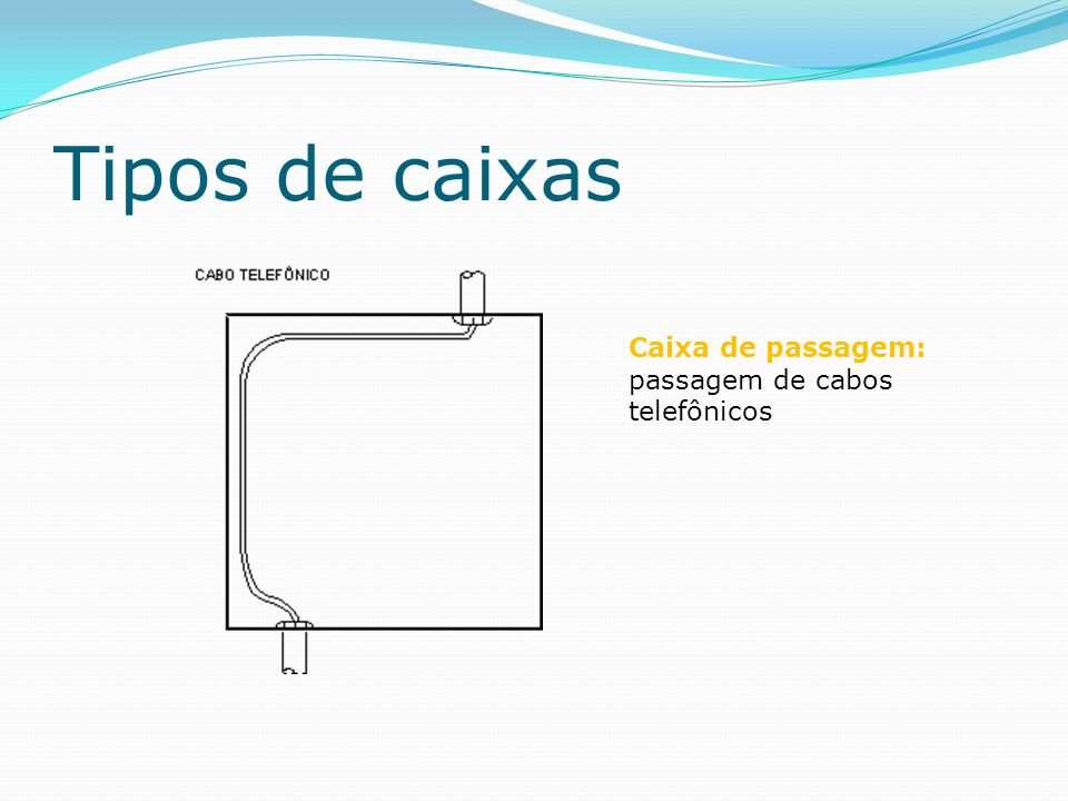 Dimensões das Caixas
