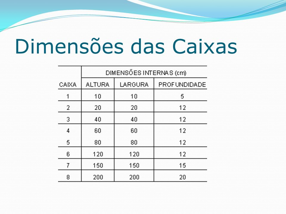 As caixas de distribuição geral, de distribuição e de passagem devem ser definidas em função do número de pontos telefônicos nelas acumulados, conforme tabela a seguir.