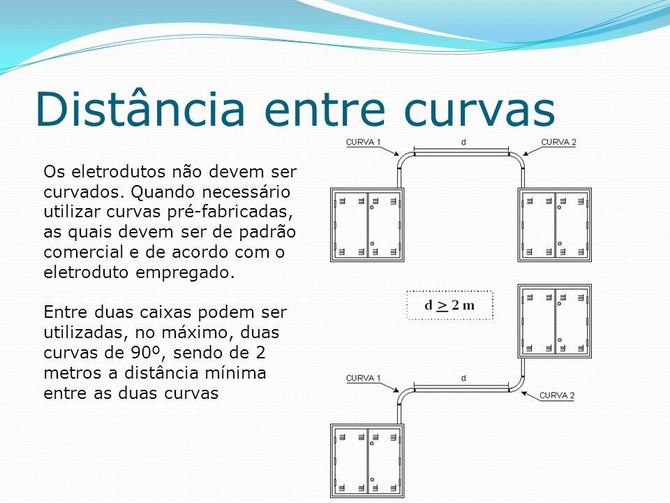 Curvas deflexas Não devem ser empregadas curvas deflexas maiores que 90º (ver figura) ou reversas (curvas em planos diferentes).