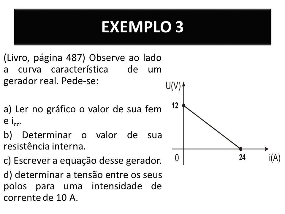 EXEMPLO 3 (Livro, página 487) Observe ao lado a curva característica de um gerador real. Pede-se: a) Ler no gráfico o valor de sua fem e i cc. b) Dete