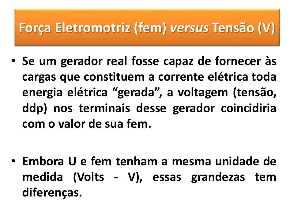 Força Eletromotriz (fem) versus Tensão (V) Se um gerador real fosse capaz de fornecer às cargas que constituem a corrente elétrica toda energia elétri
