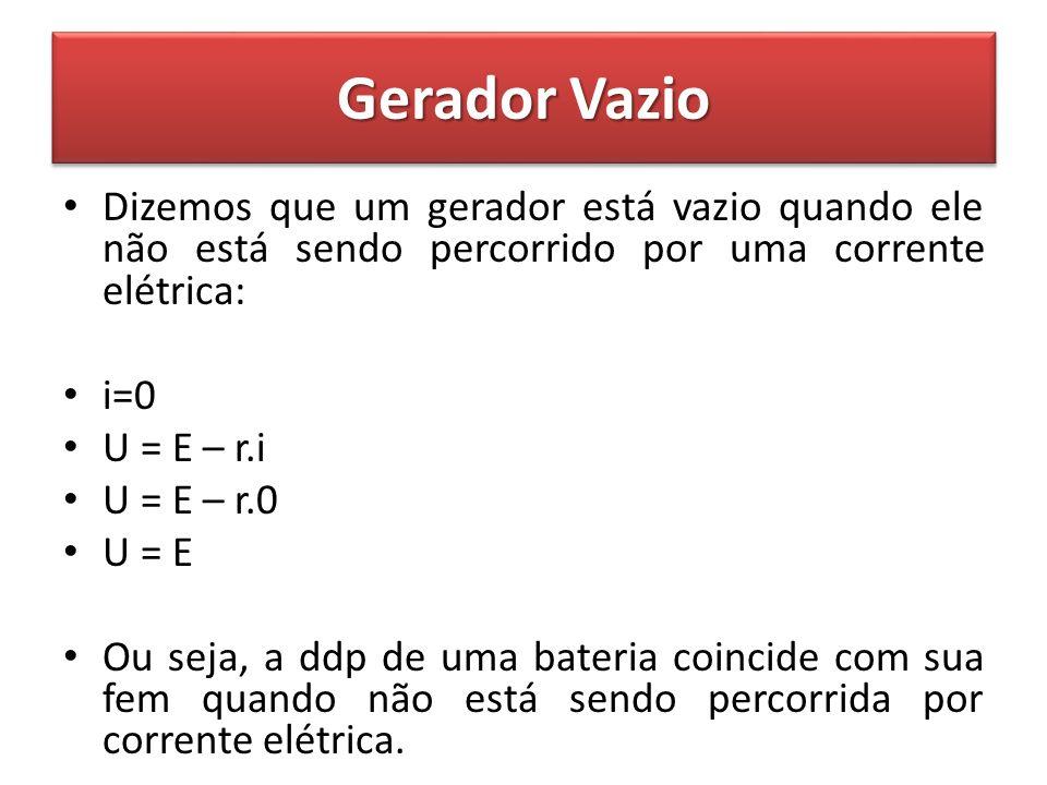 Gerador Vazio Dizemos que um gerador está vazio quando ele não está sendo percorrido por uma corrente elétrica: i=0 U = E – r.i U = E – r.0 U = E Ou s