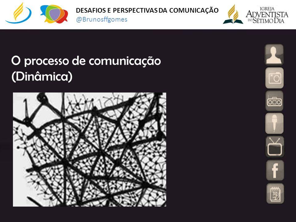 DESAFIOS E PERSPECTIVAS DA COMUNICAÇÃO @Brunosffgomes O processo de comunicação (Dinâmica)