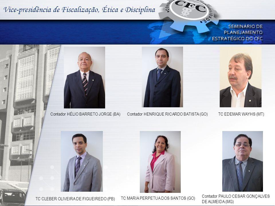 Vice-presidência de Fiscalização, Ética e Disciplina Contador HÉLIO BARRETO JORGE (BA) Contador PAULO CESAR GONÇALVES DE ALMEIDA (MG) TC CLEBER OLIVEI