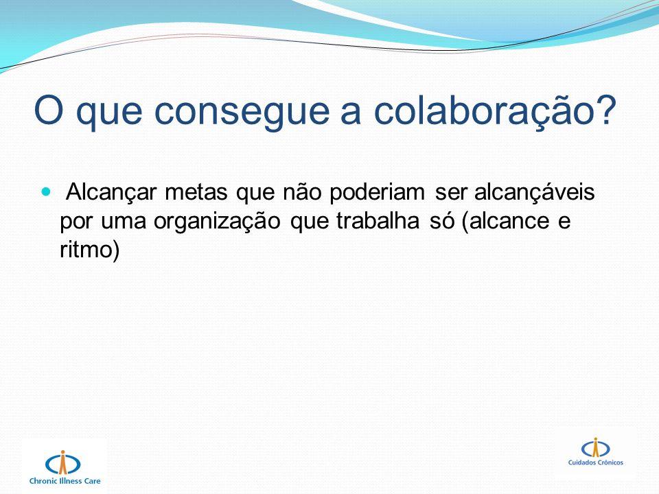 O que consegue a colaboração? Alcançar metas que não poderiam ser alcançáveis por uma organização que trabalha só (alcance e ritmo)