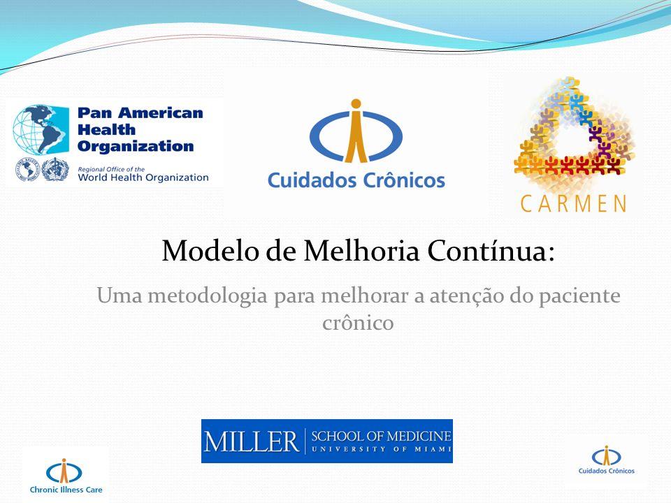 Modelo de Melhoria Contínua: Uma metodologia para melhorar a atenção do paciente crônico