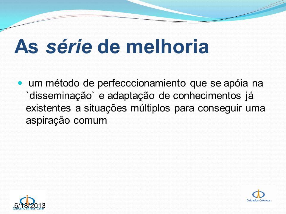 6/18/2013 As série de melhoria um método de perfecccionamiento que se apóia na `disseminação` e adaptação de conhecimentos já existentes a situações m