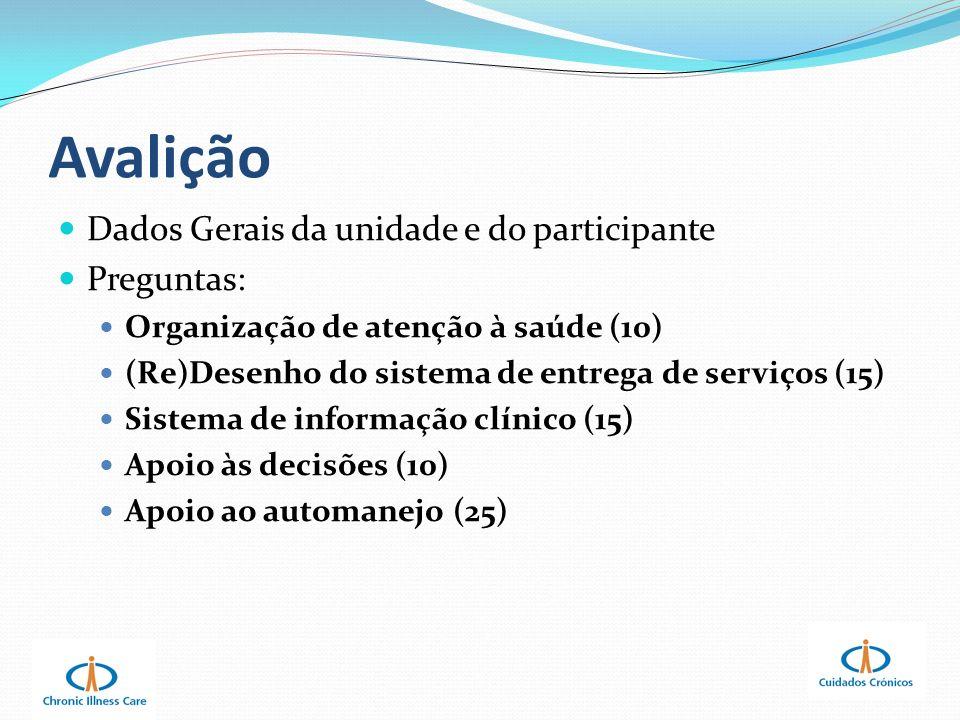 Avalição Dados Gerais da unidade e do participante Preguntas: Organização de atenção à saúde (10) (Re)Desenho do sistema de entrega de serviços (15) S