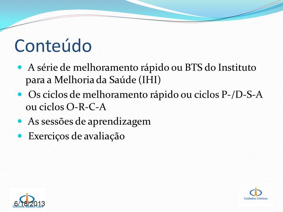 6/18/2013 Conteúdo A série de melhoramento rápido ou BTS do Instituto para a Melhoria da Saúde (IHI) Os ciclos de melhoramento rápido ou ciclos P-/D-S