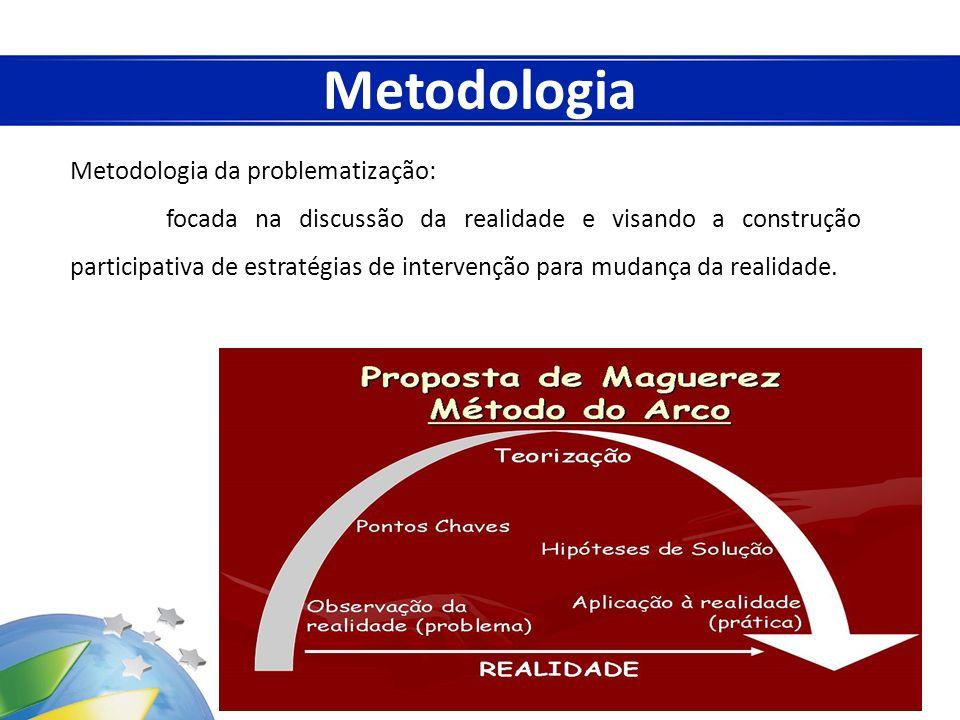 Metodologia da problematização: focada na discussão da realidade e visando a construção participativa de estratégias de intervenção para mudança da re