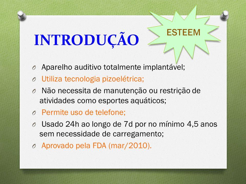 CRITÉRIOS DE INCLUSÃO O Pacientes maiores de 18a; O Perda auditiva sensorioneural com limiares conforme a figura abaixo: MATERIAIS E MÉTODOS