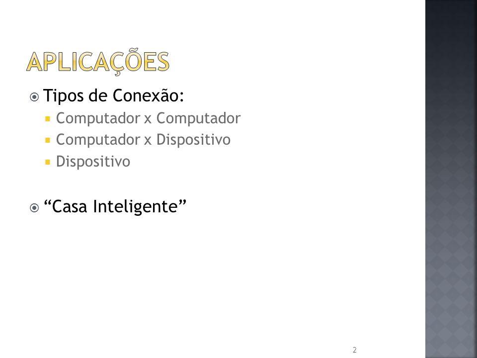 Tipos de Conexão: Computador x Computador Computador x Dispositivo Dispositivo Casa Inteligente 2