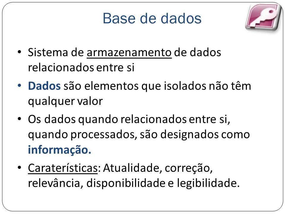 Base de dados Sistema de armazenamento de dados relacionados entre si Dados são elementos que isolados não têm qualquer valor Os dados quando relacionados entre si, quando processados, são designados como informação.