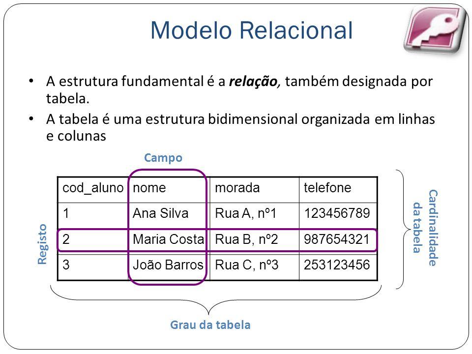 Modelo Relacional A estrutura fundamental é a relação, também designada por tabela. A tabela é uma estrutura bidimensional organizada em linhas e colu