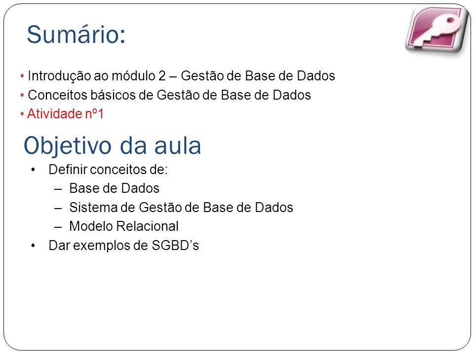 Introdução ao módulo 2 – Gestão de Base de Dados Conceitos básicos de Gestão de Base de Dados Atividade nº1 Sumário: Objetivo da aula Definir conceitos de: –Base de Dados –Sistema de Gestão de Base de Dados –Modelo Relacional Dar exemplos de SGBDs