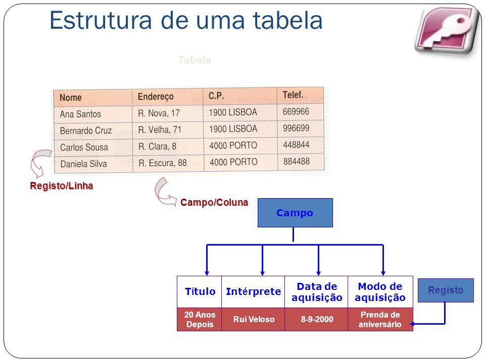 Estrutura de uma tabela T í tuloInt é rprete Data de aquisi ç ão Modo de aquisi ç ão 20 Anos Depois Rui Veloso8-9-2000 Prenda de aniversário Campo Registo Tabela Campo/Coluna Registo/Linha