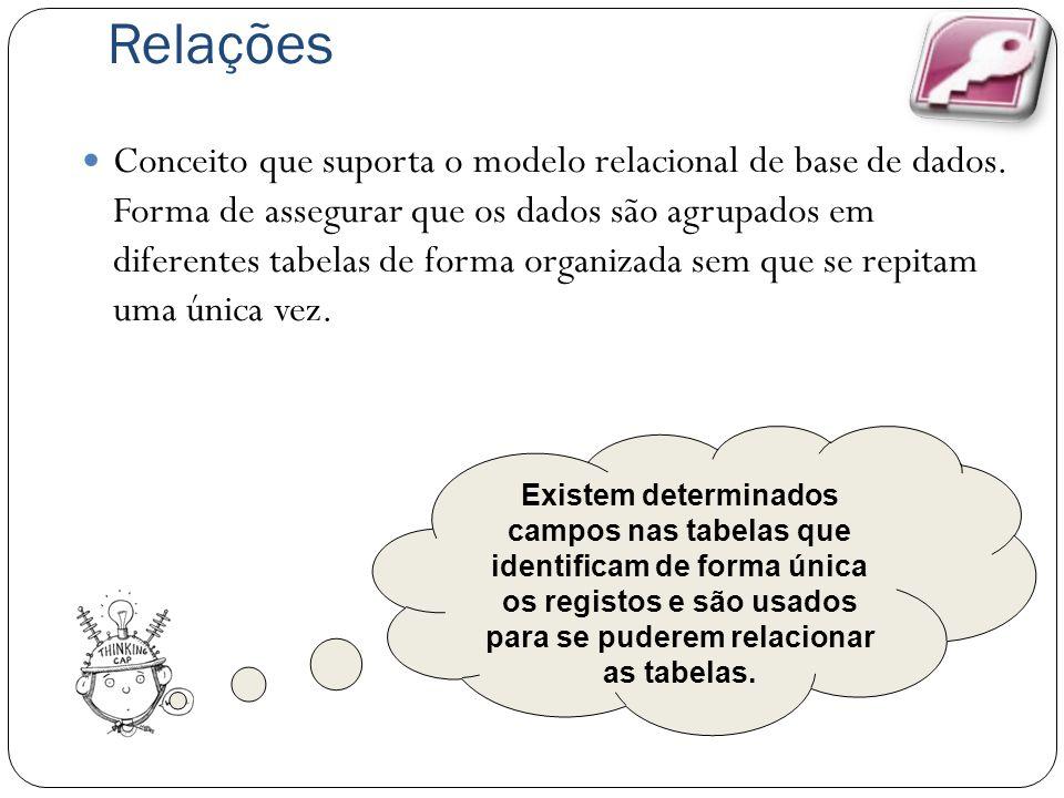 Relações Conceito que suporta o modelo relacional de base de dados. Forma de assegurar que os dados são agrupados em diferentes tabelas de forma organ