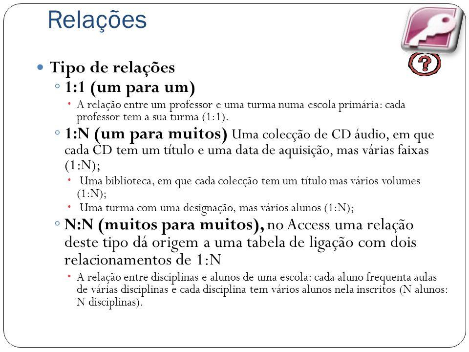 Relações Tipo de relações 1:1 (um para um) A relação entre um professor e uma turma numa escola primária: cada professor tem a sua turma (1:1). 1:N (u