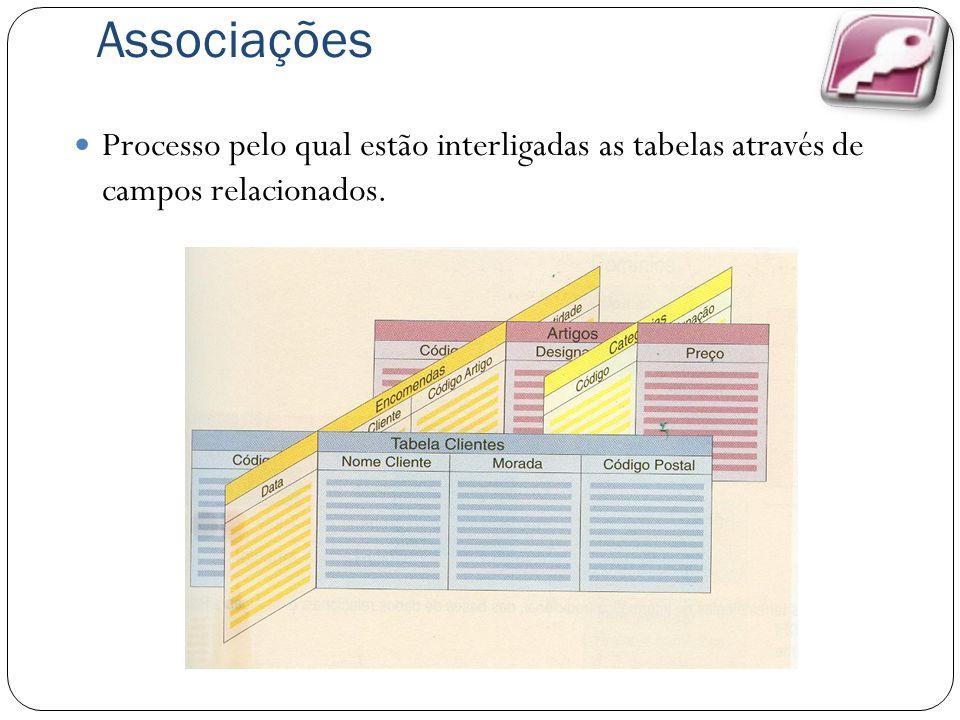 Associações Processo pelo qual estão interligadas as tabelas através de campos relacionados.