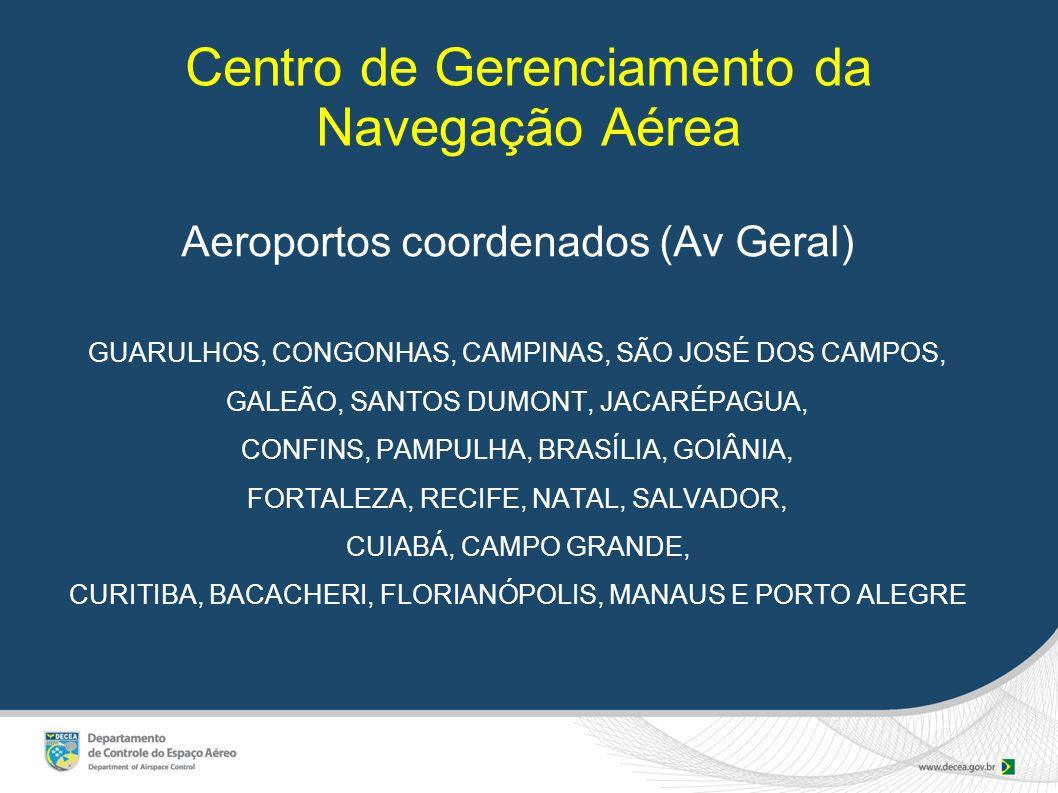 Centro de Gerenciamento da Navegação Aérea Aeroportos coordenados (Av Geral) GUARULHOS, CONGONHAS, CAMPINAS, SÃO JOSÉ DOS CAMPOS, GALEÃO, SANTOS DUMON
