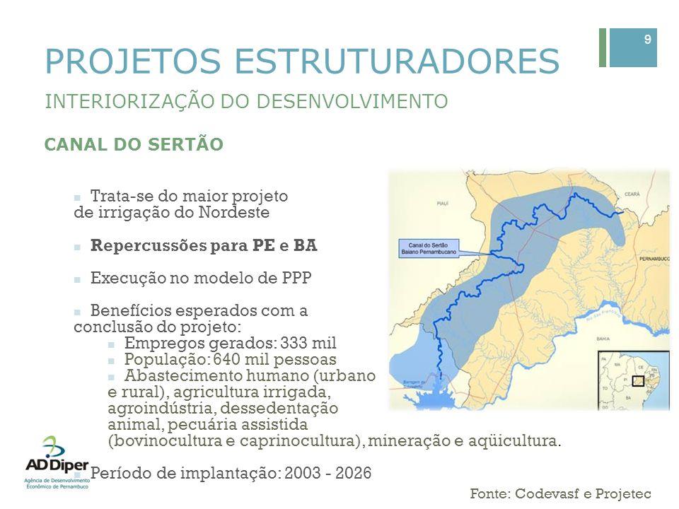 9 PROJETOS ESTRUTURADORES INTERIORIZAÇÃO DO DESENVOLVIMENTO CANAL DO SERTÃO Trata-se do maior projeto de irrigação do Nordeste Repercussões para PE e
