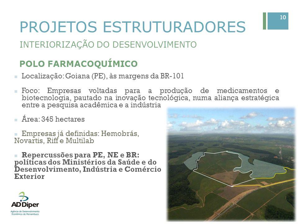 10 PROJETOS ESTRUTURADORES INTERIORIZAÇÃO DO DESENVOLVIMENTO POLO FARMACOQUÍMICO Localização: Goiana (PE), às margens da BR-101 Foco: Empresas voltada
