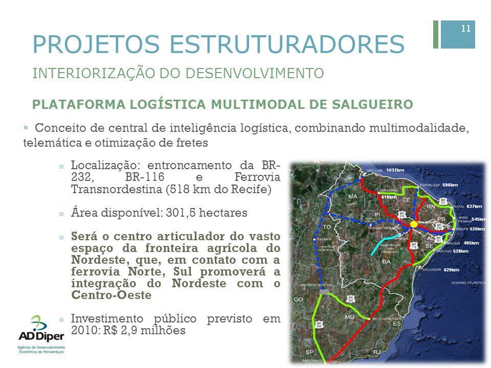 11 PROJETOS ESTRUTURADORES INTERIORIZAÇÃO DO DESENVOLVIMENTO PLATAFORMA LOGÍSTICA MULTIMODAL DE SALGUEIRO Conceito de central de inteligência logístic