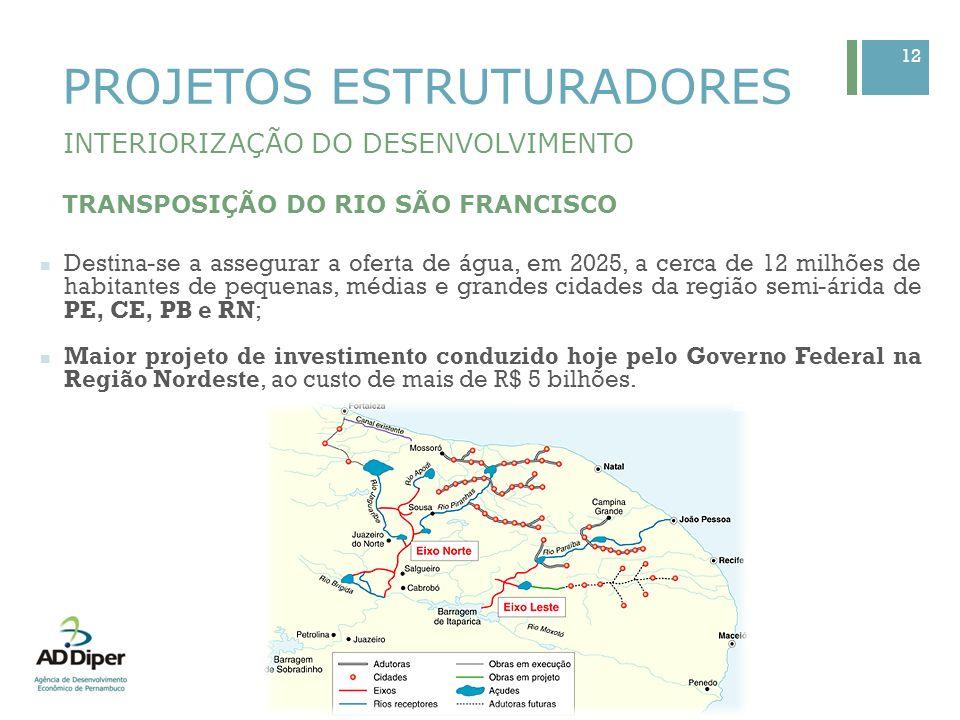 12 PROJETOS ESTRUTURADORES INTERIORIZAÇÃO DO DESENVOLVIMENTO TRANSPOSIÇÃO DO RIO SÃO FRANCISCO Destina-se a assegurar a oferta de água, em 2025, a cer