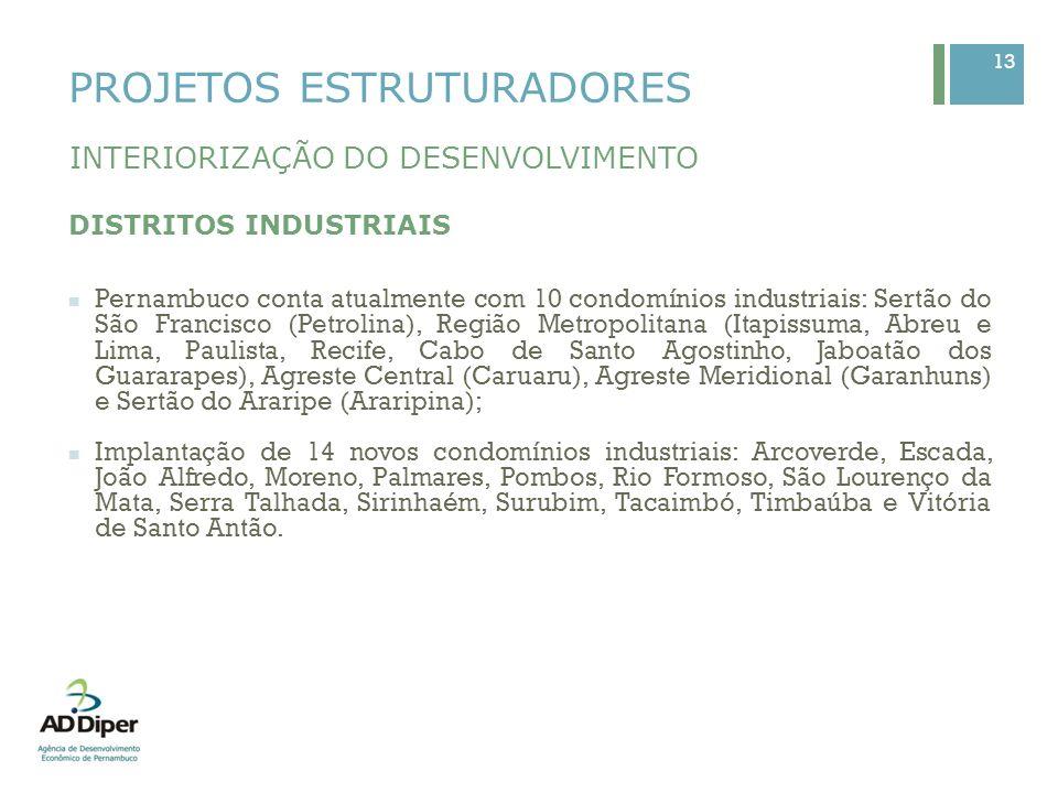 13 Pernambuco conta atualmente com 10 condomínios industriais: Sertão do São Francisco (Petrolina), Região Metropolitana (Itapissuma, Abreu e Lima, Pa