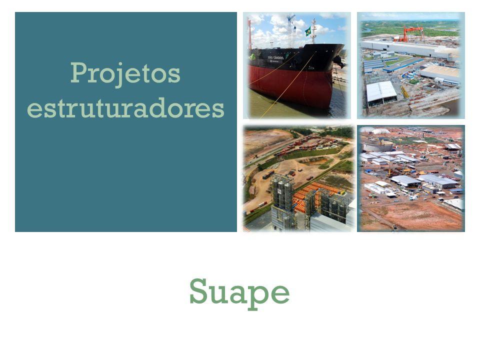 Suape Projetos estruturadores