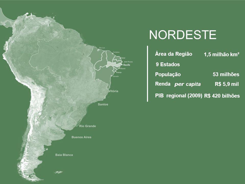 22 INDÚSTRIAS ATRAÍDAS (INCENTIVOS FISCAIS) GRANDE RECIFE X INTERIOR LocalizaçãoInvestimentosEmpregos Região Metropolitana R$ 3,38 bilhões19.625 InteriorR$ 2,80 bilhões15.582