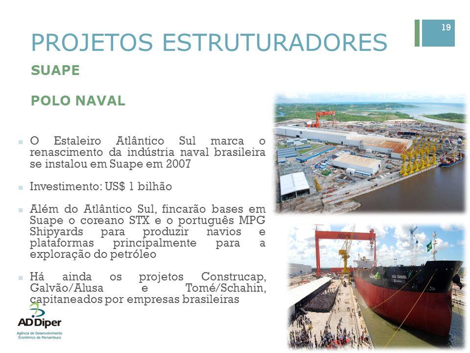 19 PROJETOS ESTRUTURADORES SUAPE POLO NAVAL O Estaleiro Atlântico Sul marca o renascimento da indústria naval brasileira se instalou em Suape em 2007