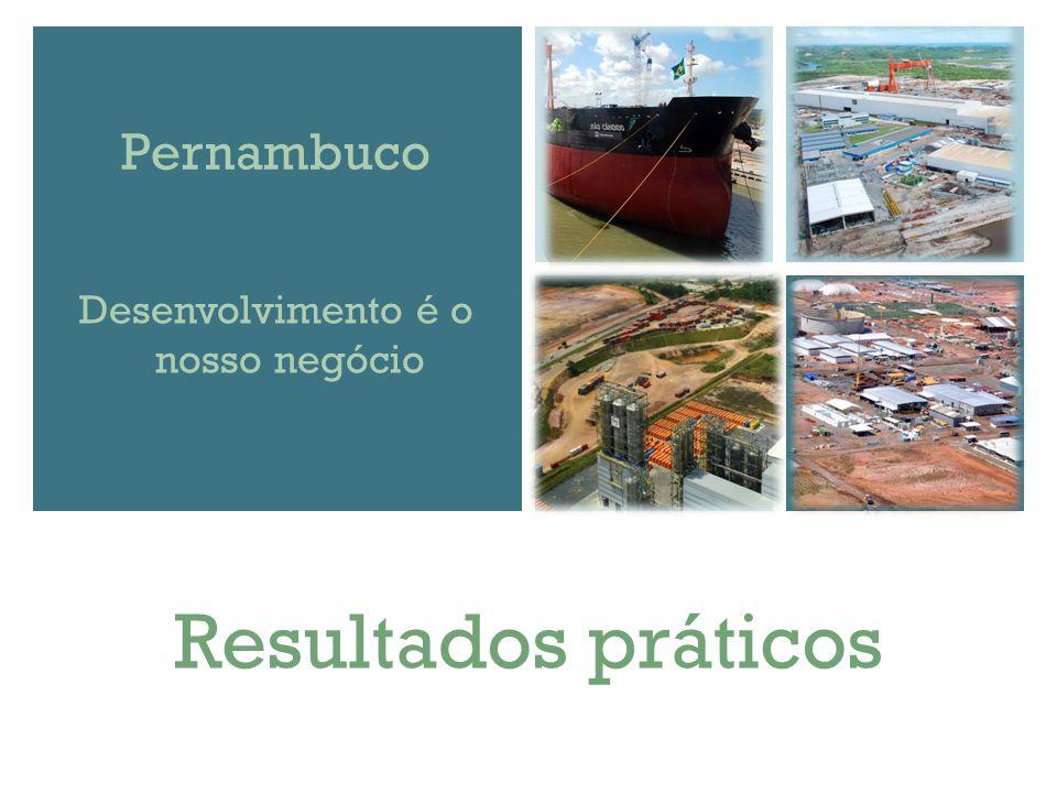 Resultados práticos Pernambuco Desenvolvimento é o nosso negócio